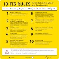10 RULES FOR - ALUMINIUM KOMPOSITT SKILT